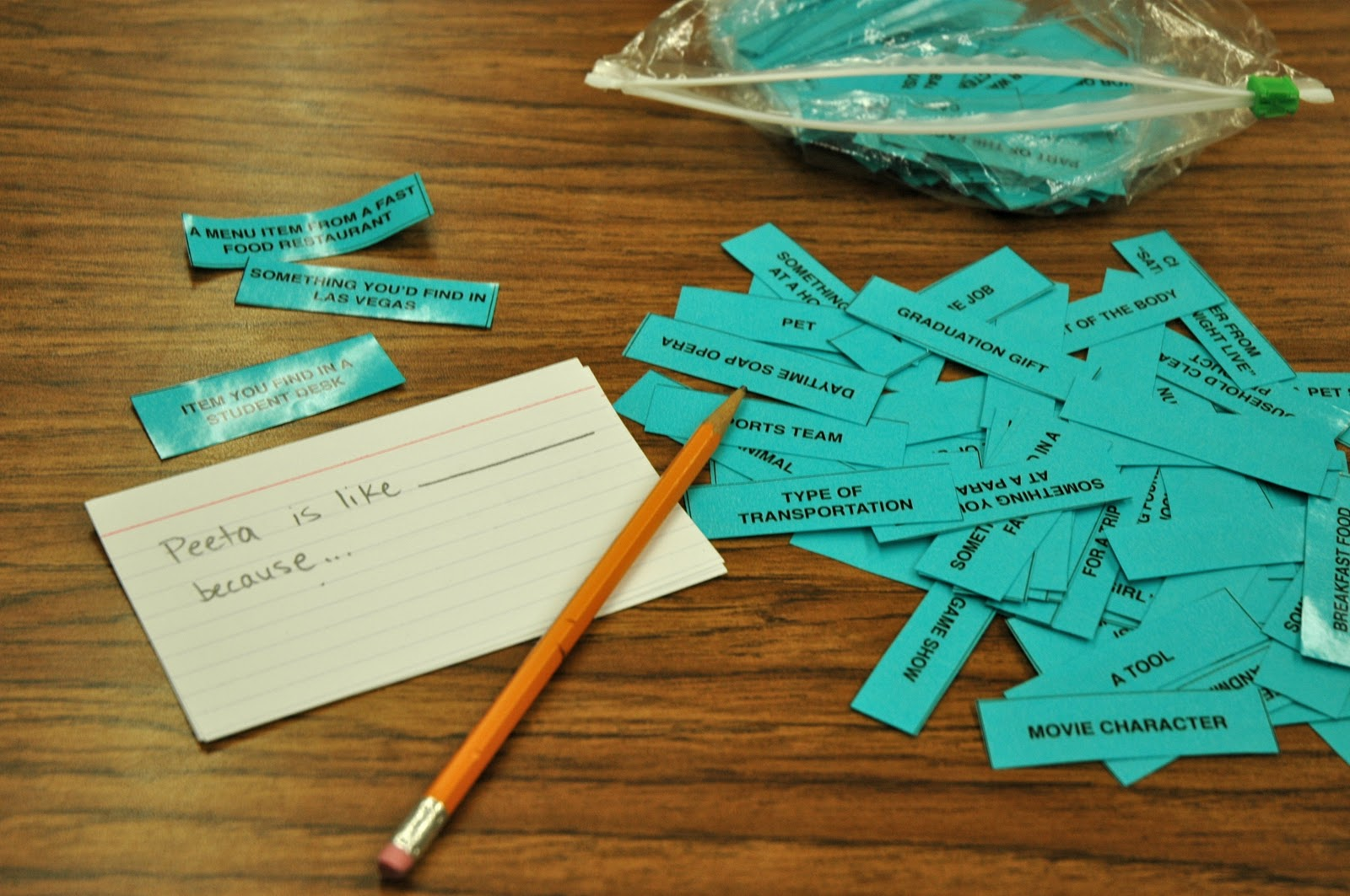 Hunger Games Lessons Teaching Vocabulary With Creativity
