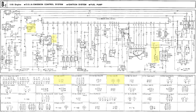 rx7 wiring diagram wiring diagram rx7 12a wiring diagram electrical diagrams