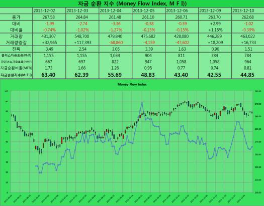 2013-12-10 MFI