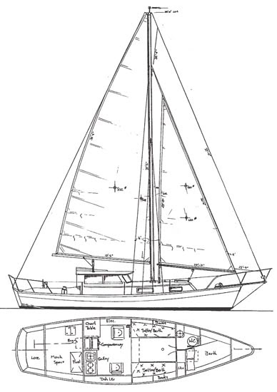 Fishing Boat Try Sailing Cutter Plans
