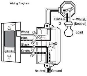 Kelvin Home Electrical Wiring Trainerkelvin | circuit