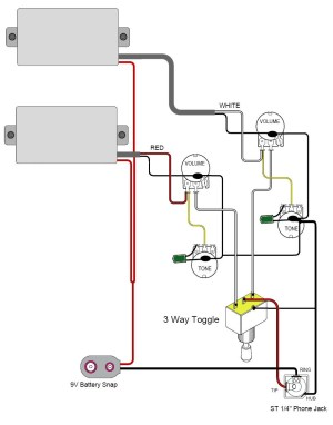 Technology Green Energy: Active Pickup Wiring