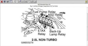 Technical Car Experts Answers everything you need: Fuel pump relay diagram for 1995 Mitsubishi