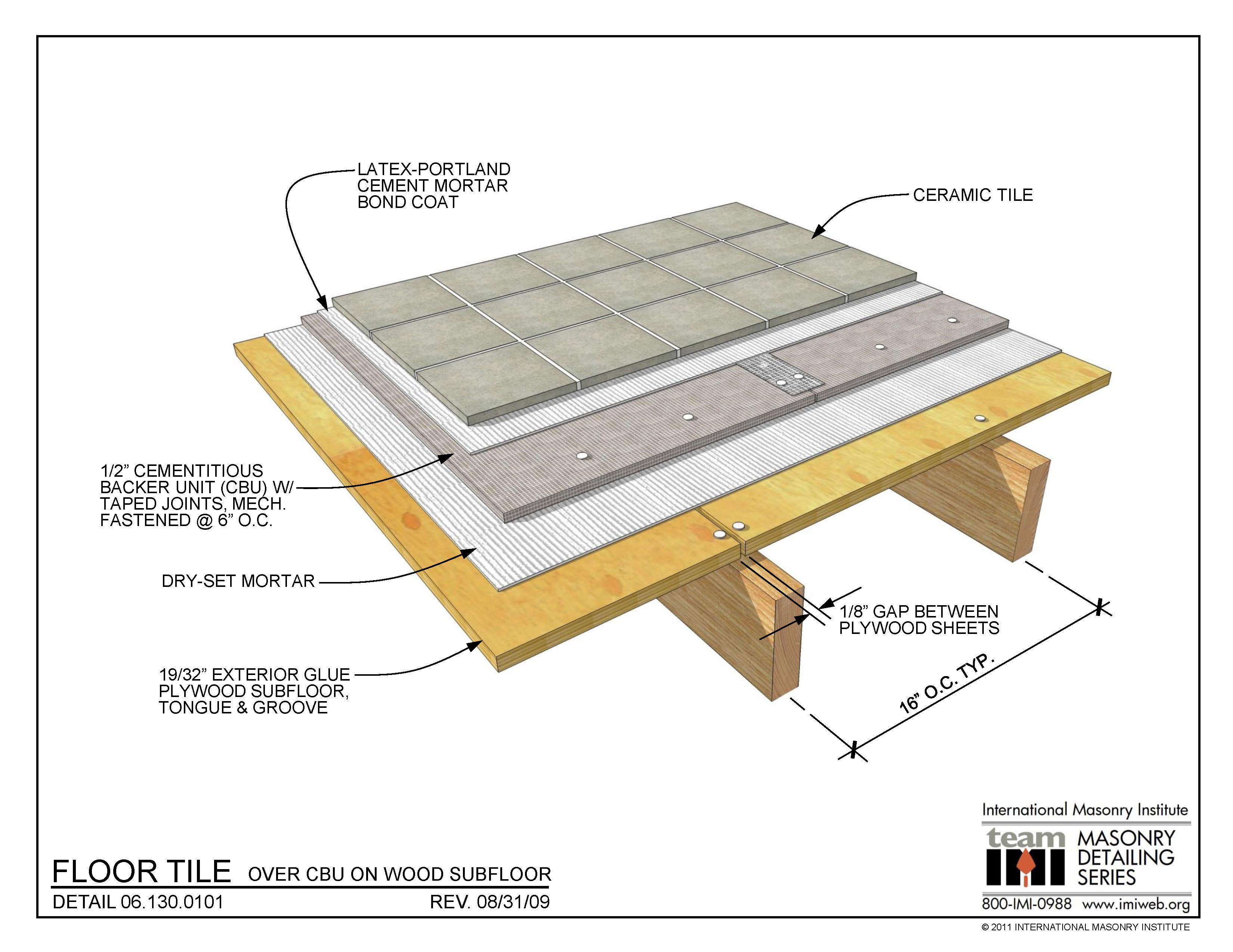 plywood subfloor thickness for tile