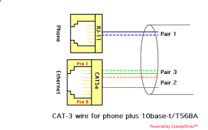 Home Phone Wiring Diagram Using Cat5 Cable   Home Wiring and Electrical Diagram