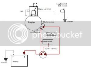 Secret Diagram: Tell a Wiring diagram briggs stratton engine