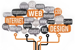 Custom Application Development Minneapolis