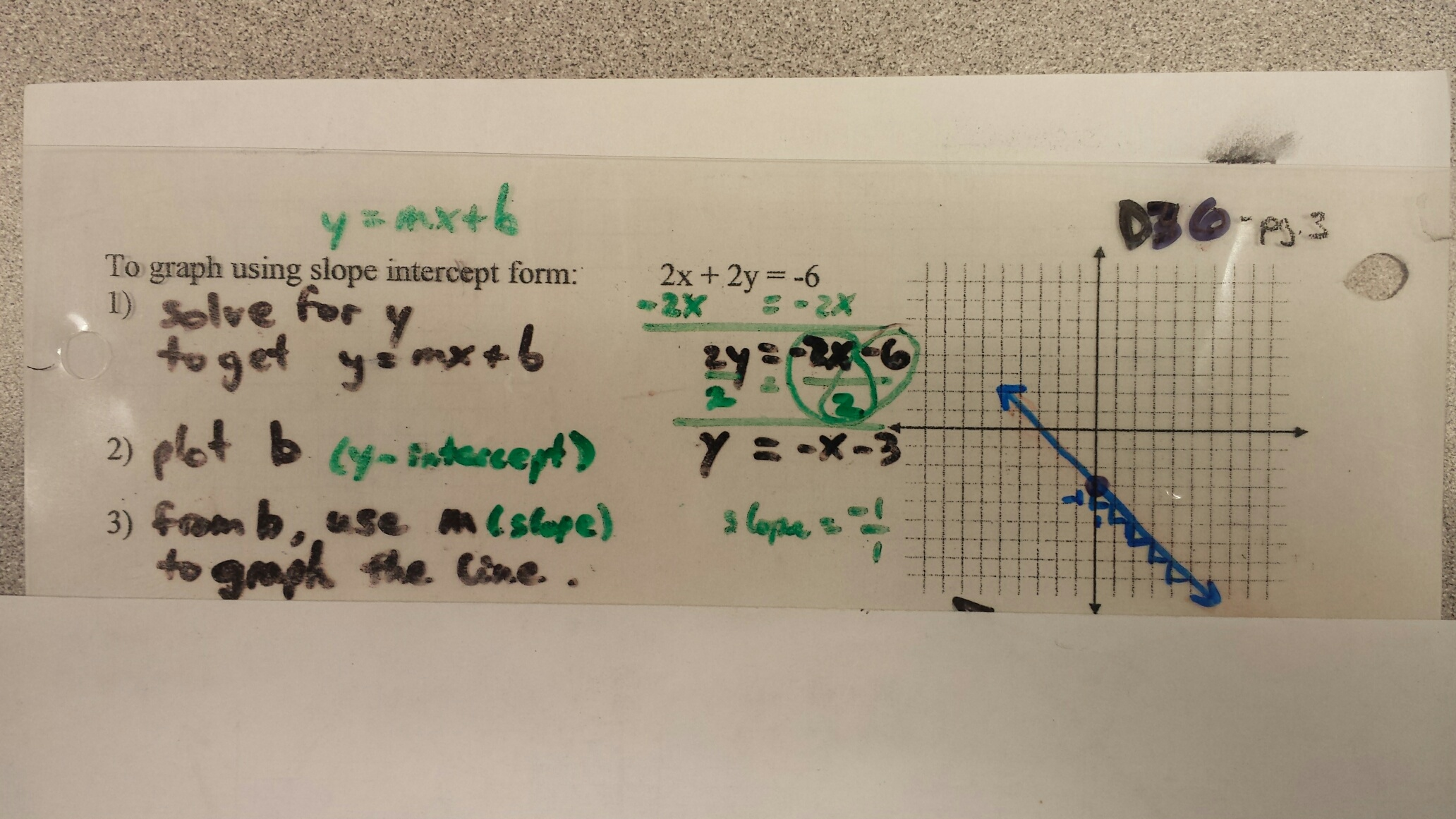 Finding X And Y Intercepts Of A Line Worksheet