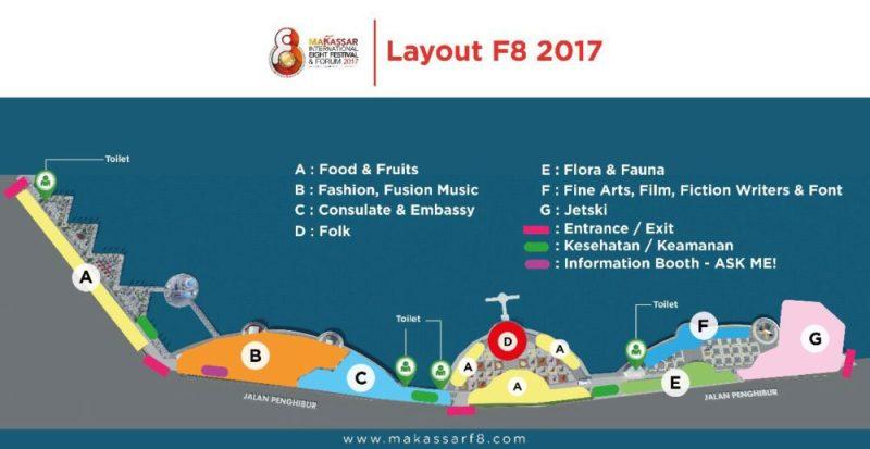 layout f8