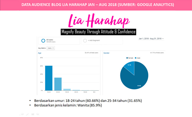 Data Audience Blog