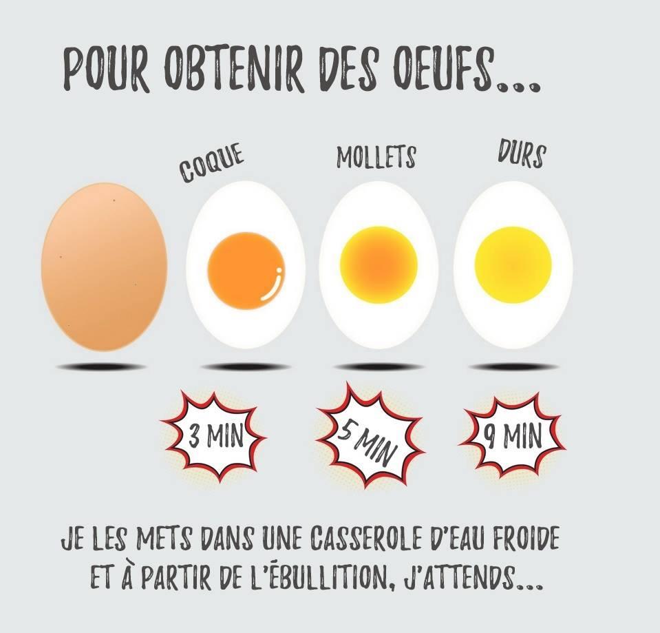 法式水煮蛋 croque des owufs