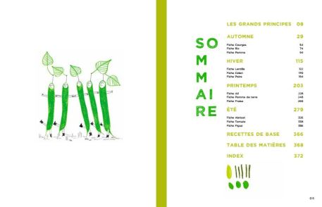 sommaire_nature