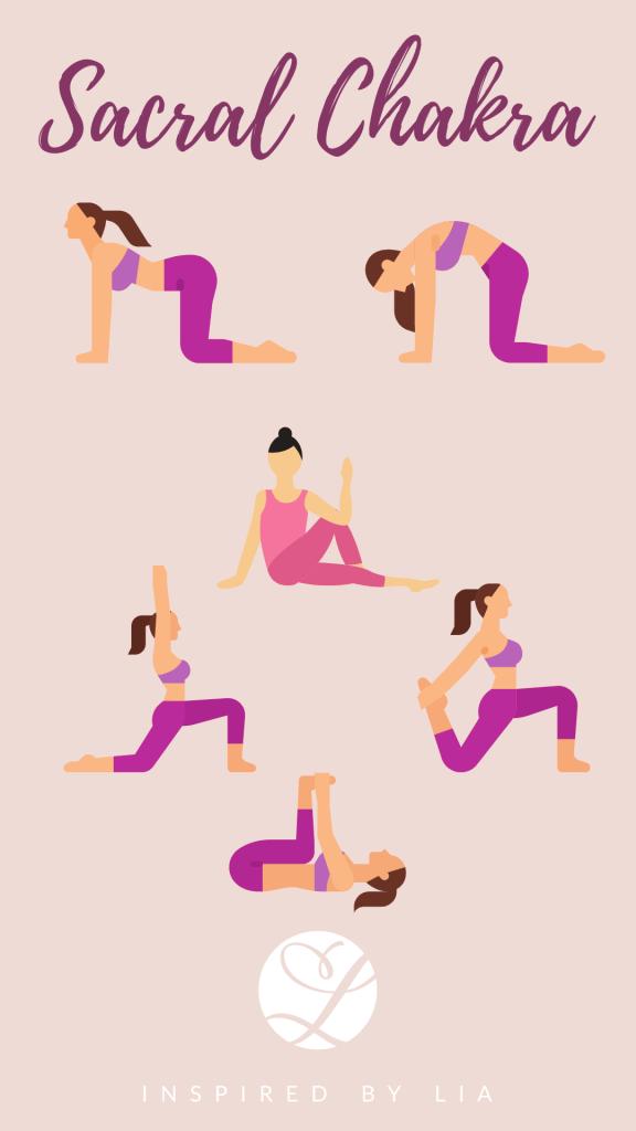 Yoga Übungen Sacral Chakra geführte Meditation Chakra heilen und Reinigen Blockaden lösen