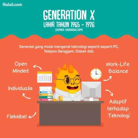 lia-nice-generasi-x