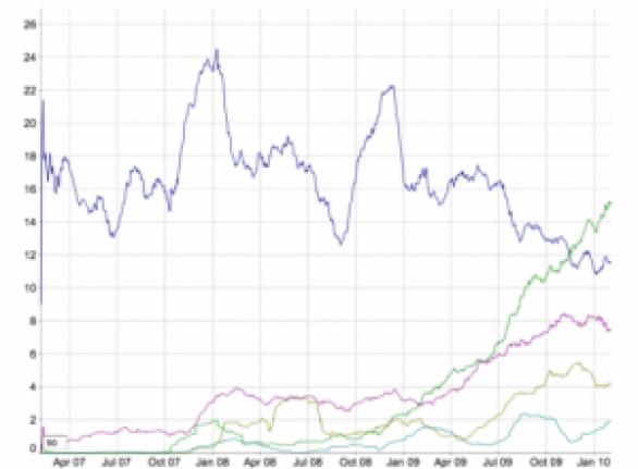 liasse 2050 actif bilan a telecharger format excel 300x221 Liasse fiscale : Bilan actif 2050