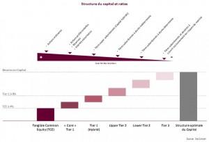 liasse-fiscale-2051-bilan-passif