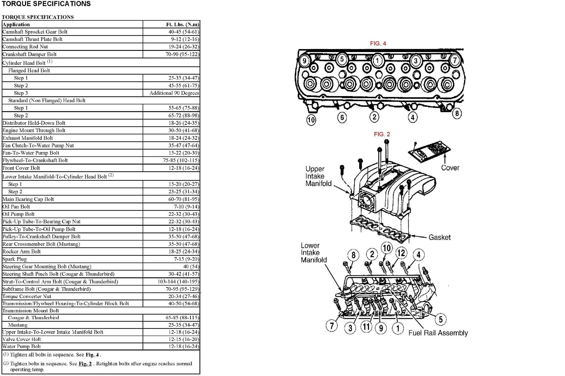 Chevy 350 Torque Specs Diagrams