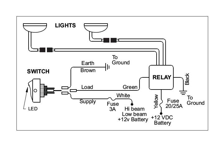 Kc Hilites Apollo Pro Wiring Diagram - Wiring Diagram on