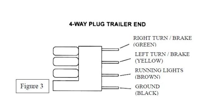 under tailgate led light bar wiring diagram  rca jack