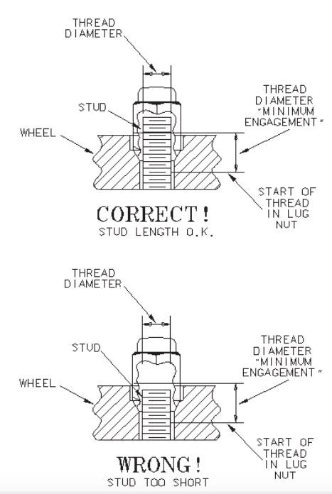 Diagram Bolt Body Diagram Free Electrical Wiring Diagram Nolan Utley