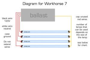 Workhorse 7 diagram