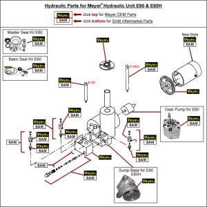 Meyer E60 E60H Hydraulic Pump Parts Diagram  Buy Parts by Diagram
