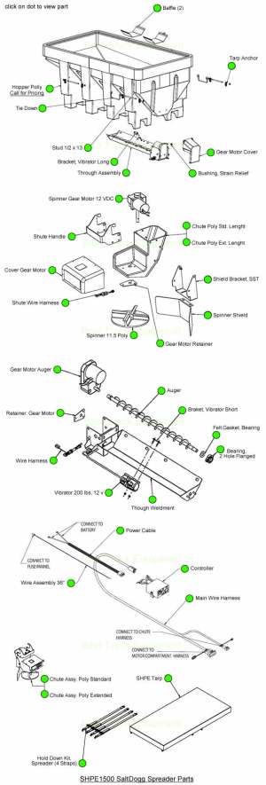 SaltDogg SHPE1500 Buyers Salt Spreader Parts Look Up Diagram