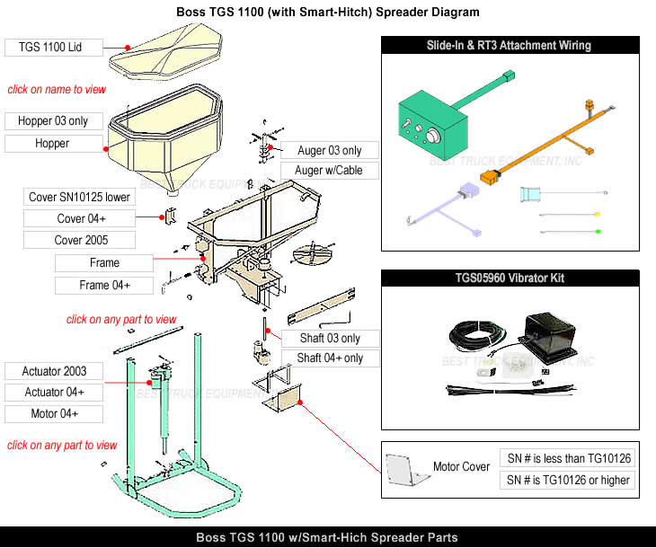 Boss Tgs Smart Hitch Spreader Parts Amp Part Diagram