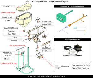 Boss TGS 1100 Smart Hitch Spreader Parts & Part Diagram