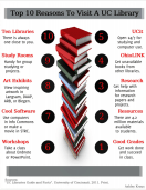 UC-Library-Infographic
