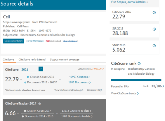 Image of CiteScore, a new feature in the database Scopus