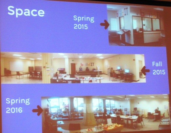 Evolution of the space