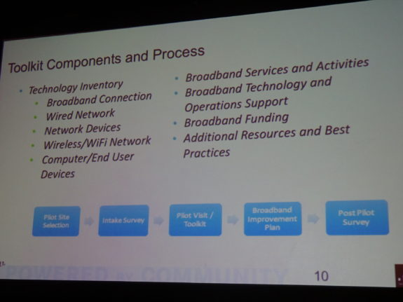 Toolkit Components and Processes