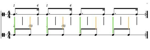 Exercice 3  en couleurs : croches MG, croche pointée, double MD