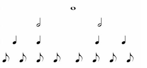 Connaître les valeurs des notes pour lire le rythme au piano