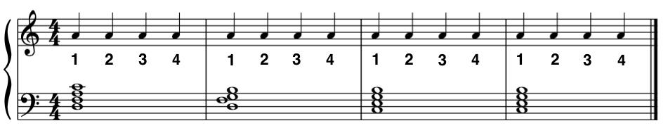 Apprendre à improviser au piano : rythme de noires