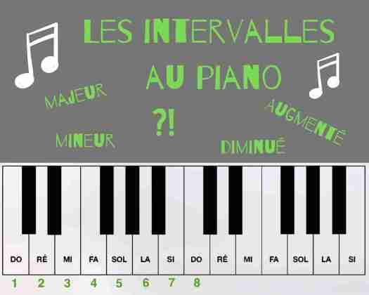 Les intervalles au piano