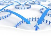 redes de mercadeo negocio multinivel