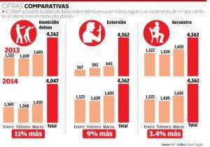 24-Cifras-comparativas_