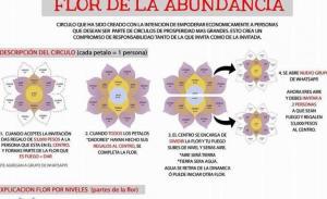 Horacio flor-de-la-abundancia