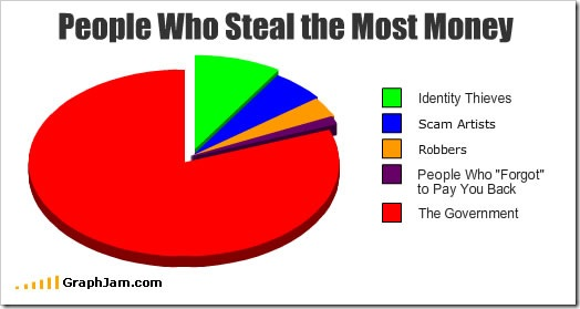 chart-steal-money