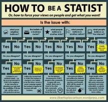 libertarian, meme graphic, statist