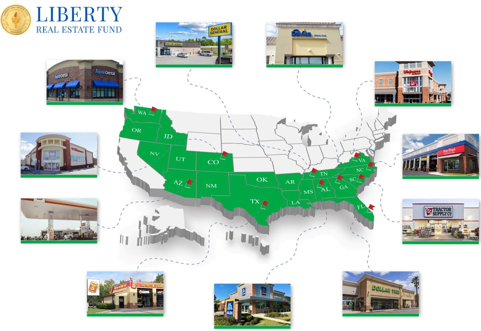 Map of the United States showing the targeted Net Lease, Triple Net, NNN properties CVS, Aldi, Tractor Supply, Dollar Tree in Florida, Dollar General in Tennessee, Pep Boys in North Carolina, DaVita, Take 5 in Texas