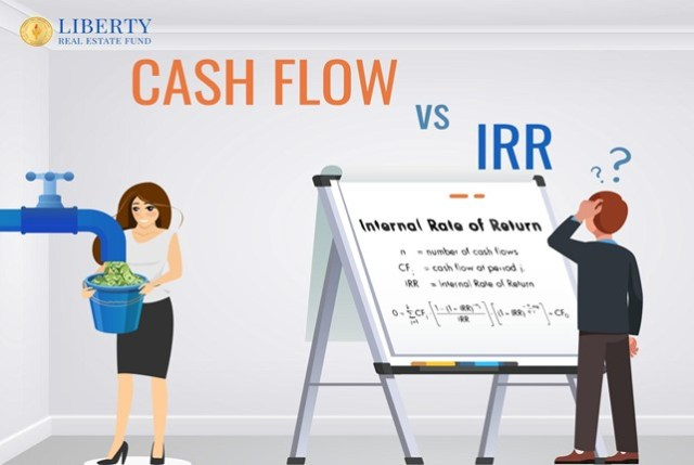 An image explaining Cash-On-Cash return and how to calculate a Cash On Cash Return with the equation at Cash On Cash Return = Annual Net Cash Flow / Total Equity Invested along with an image of a 12 month calendar at the top with an airplane flying over with Liberty Real Estate Fund logo on the tail dropping 5 Liberty tokens in a stack January through August and the 5 dropping from the plane onto September to show a monthly cash on cash investment return.