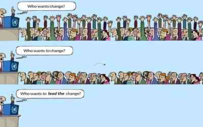 Keys for Effective Change Management within Organisations