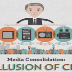These 6 Corporations Control 90% Of The Media In America – NO WONDER!