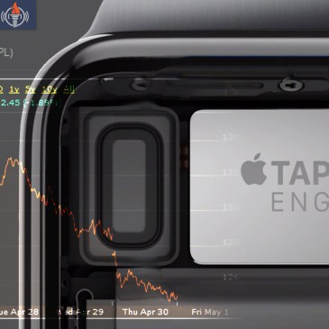 Apple Stock Tumbles Watch Market Correction FEATURED