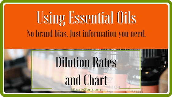 Essential Oil Dilution Rates and Percentages