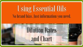 Essential Oil Dilution Calculator - Advanced - Liberty Zen