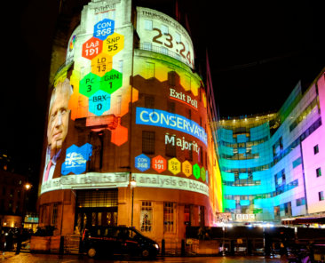 Projektion der Wahl-Hochrechnungen am 12.12.2019 auf das BBC-Broadcasting House in London, Photo: Shutterstock/PhilGatesPhotography